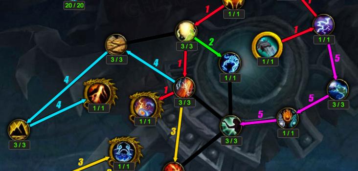 Big elemental shaman artifact